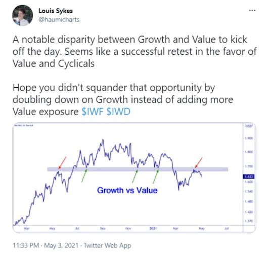 Louise Sykes Tweet