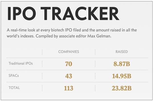 ipo tracker chart