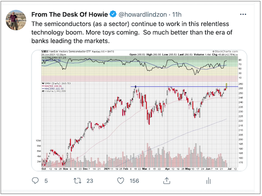 tweet chart